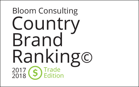 Country Brand Ranking Trade