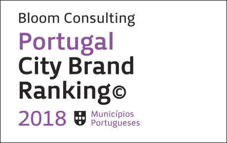 City Brand Ranking Portugal