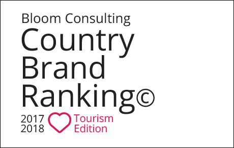 Country Brand Ranking Tourism